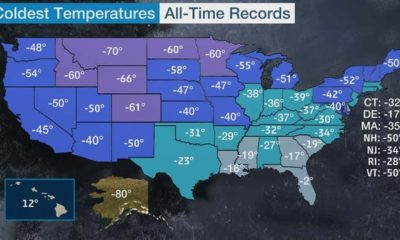 Coldest temperatures in the US since records began
